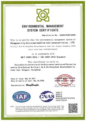环境管理ISO 14001